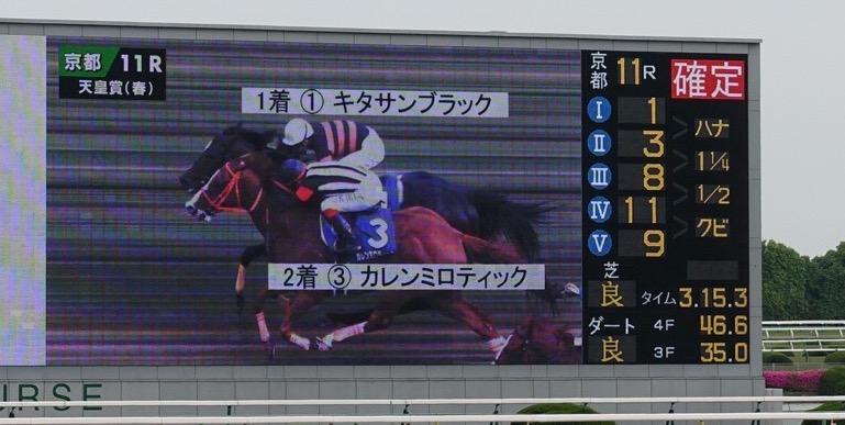 レース結果1