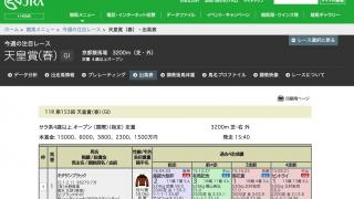 競馬予想で最初にみる出馬表の見方 第153回天皇賞(春)G1 編