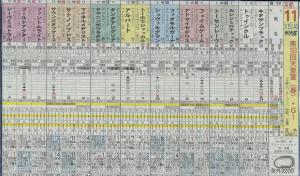 競馬新聞サンプル_天皇賞 のコピー